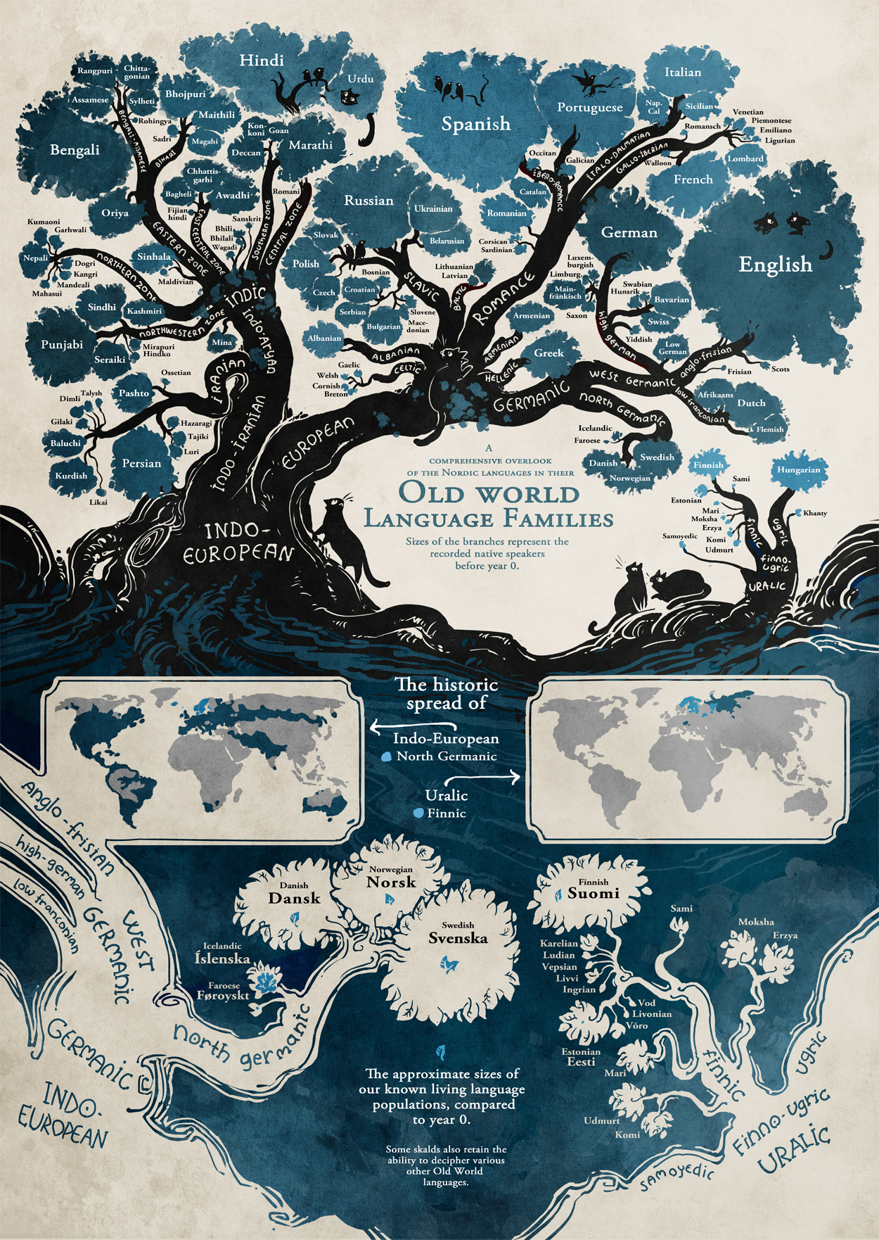 The Tree of Languages Illustrated in a Big, Beautiful Infographic ...